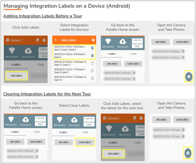 Managing Integration Labels